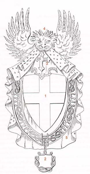 25+ best ideas about Coat Of Arms Meaning on Pinterest