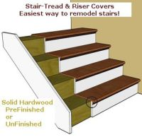 17 Best ideas about Stair Treads on Pinterest | Stairs ...