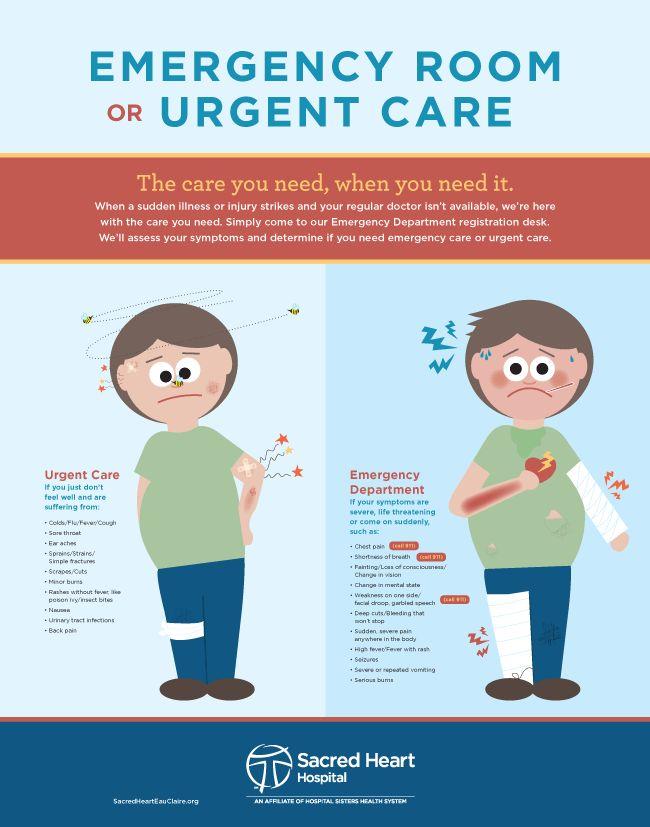 emergency room vs urgent care  Nursing inspiration  Pinterest  Posts We and Love this