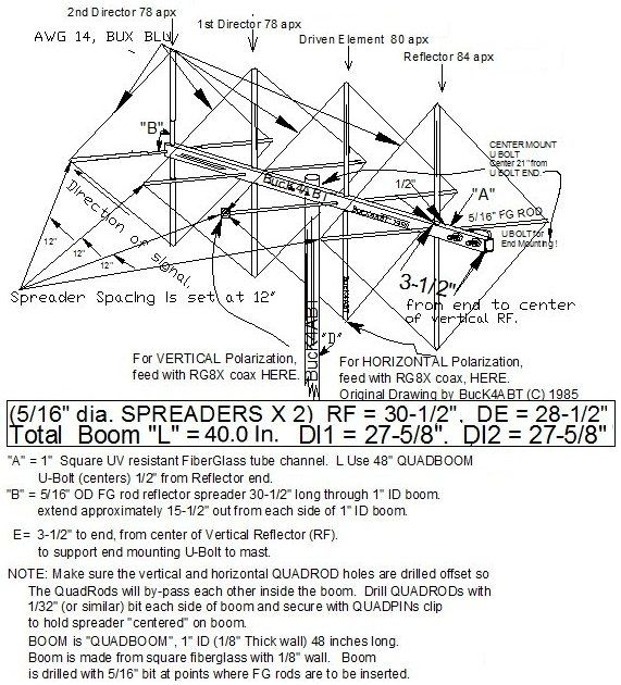 301 best images about Radio Stuff- Codes, Charts, Diagrams
