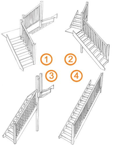 Staircase Design Guide: Staircase designs:- 1 = Half