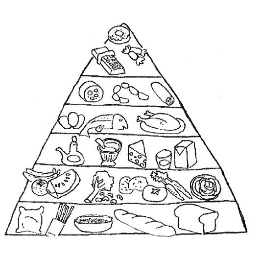 Food Pyramid With Fish And Other Ingredients Coloring