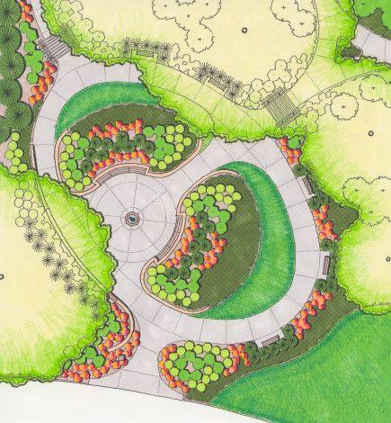 372 Best Images About Sensory Garden On Pinterest Gardens