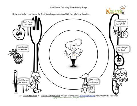 34 best images about Teaching Kids about My Plate on
