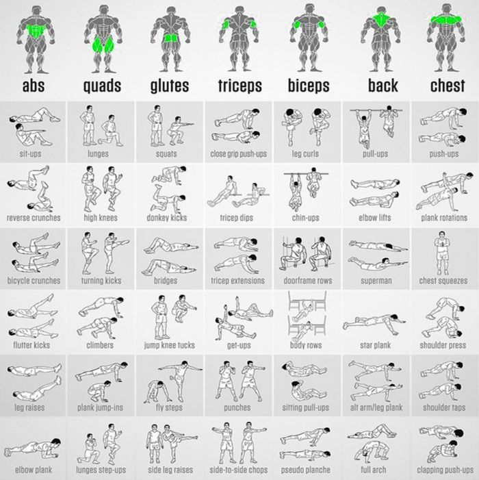 bodyweight exercises chart full body workout plan to be fit ab