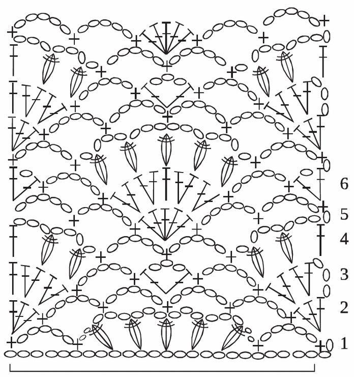 17 Best images about Crochet-Shawl,Wrap on Pinterest