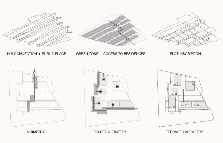 17 Best images about Architectural Diagrams on Pinterest