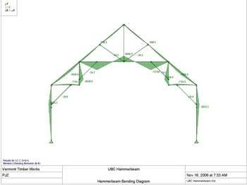 17+ best images about Timber Frame Construction on