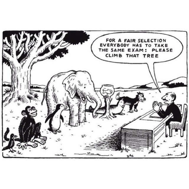 My favorite: Standardized Testing