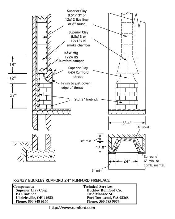 57 best images about Furnace Blueprint on Pinterest