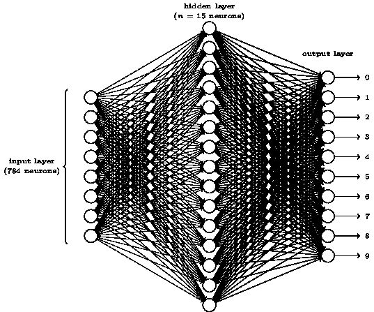 17 best images about Neural Networks on Pinterest