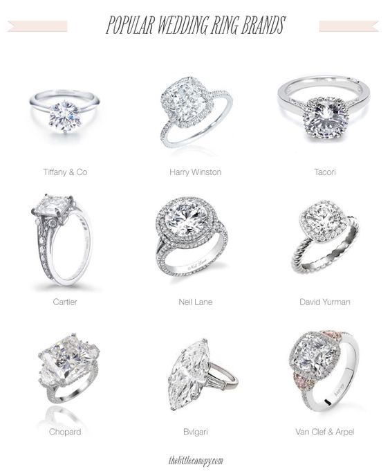 25+ best ideas about Engagement Ring Brands on Pinterest
