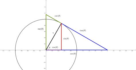 257 best Math & physics images on Pinterest