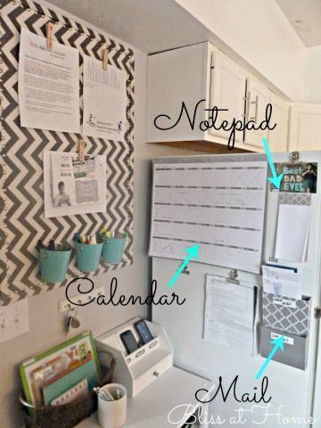Organizeher Products @Robin Duffee maybe we can do something like this on a wall near the fridge or by the