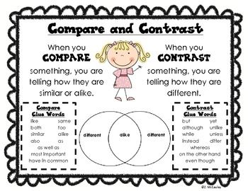 17 Best images about Compare and contrast on Pinterest