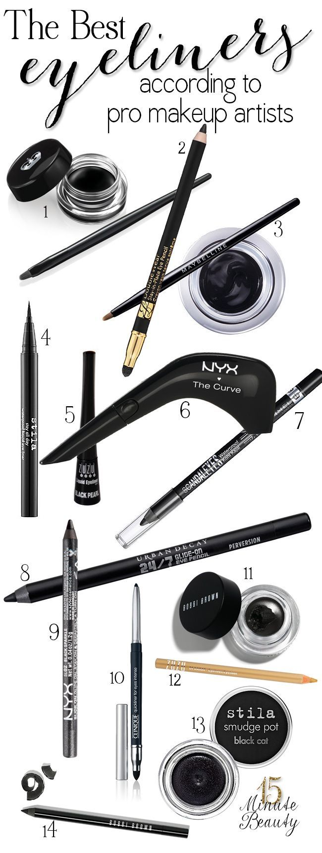25+ best ideas about Winged Eyeliner Tutorial on Pinterest