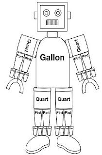 Gallon Bot. My 3rd graders are using this to help them
