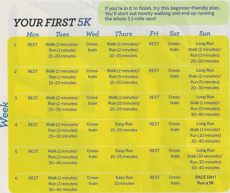 25 Best Ideas About 6 Week 5k Training Plan On Pinterest 5k