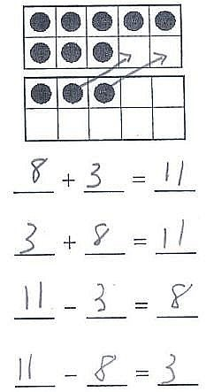 17 Best images about Addition/Subtraction fact families on