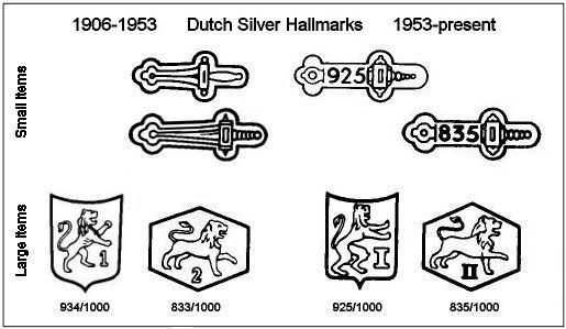 112 best images about Silver / Sterling Hallmarks / Maker