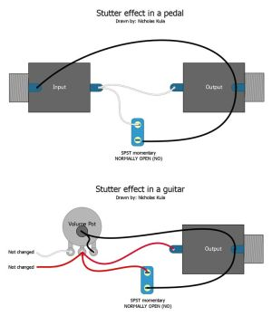 17 Best images about Electric Guitar Mods on Pinterest | Guitar parts, Guitar shop and Guitar