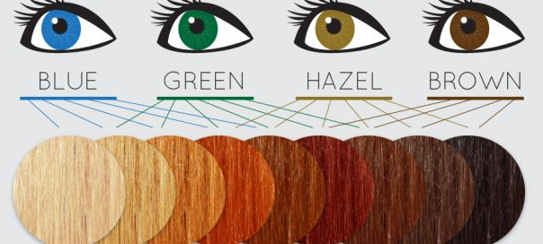 Best hair color chart for eye color – How To Choose:Which Hair Colors Look Best For Green