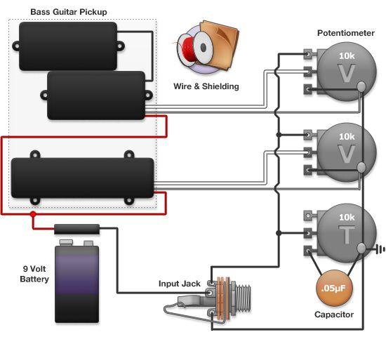 Active Pickup Wiring Diagram: Esp Guitar Pickup Wiring Diagram Guitar Wiring Diagrams 3 Pickups