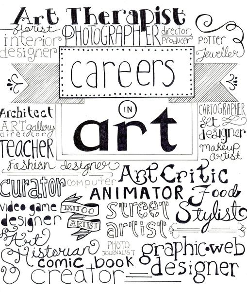 27 best images about Art Lessons: Careers on Pinterest