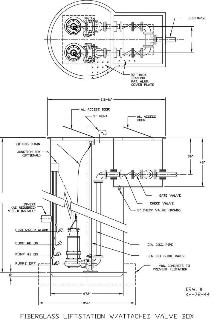 outside sewer hydromatic sump pump systems diagrams