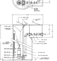 section 11 sanitary sewer pump station design standards [ 736 x 1069 Pixel ]