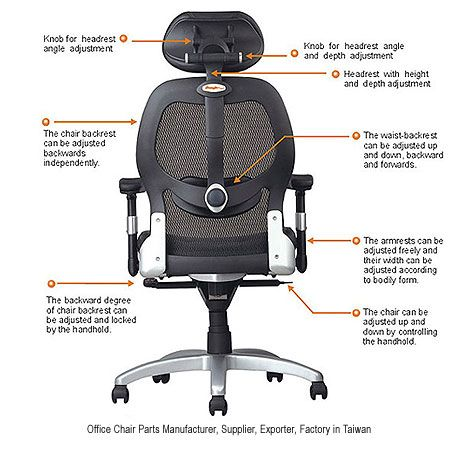 Office Chair Replacement Parts  Bing Images  Parts of A