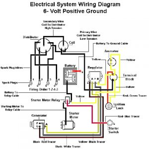 6 way square trailer wiring diagram sta rite pump ford 600 tractor | series electric car parts ...