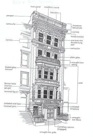 25+ Best Ideas about Neoclassical Architecture on