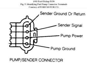 Fuel pump wiring | Bronco II | Pinterest | Ford