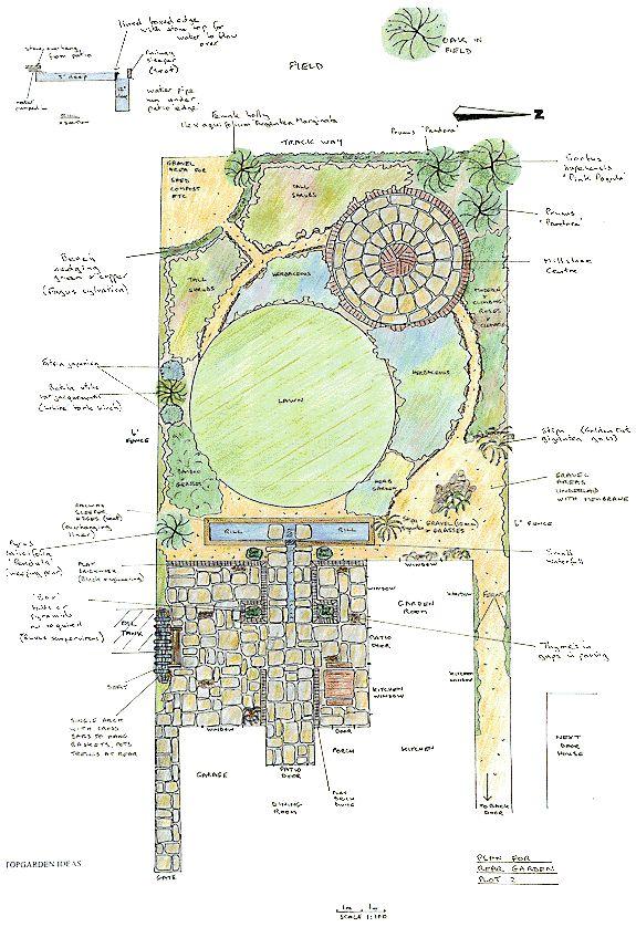 25 Best Ideas About Small Garden Plans On Pinterest Landscape