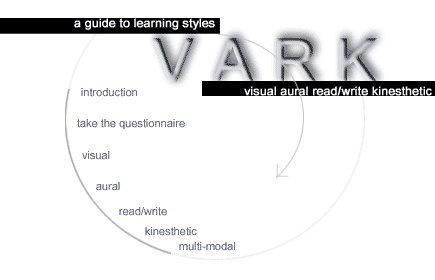 15 best images about VAK/VARK Learning Styles on Pinterest
