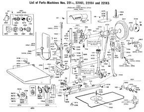 17 Best ideas about Sewing Machine Parts on Pinterest