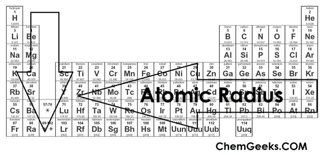 25+ Best Ideas about Electron Affinity on Pinterest