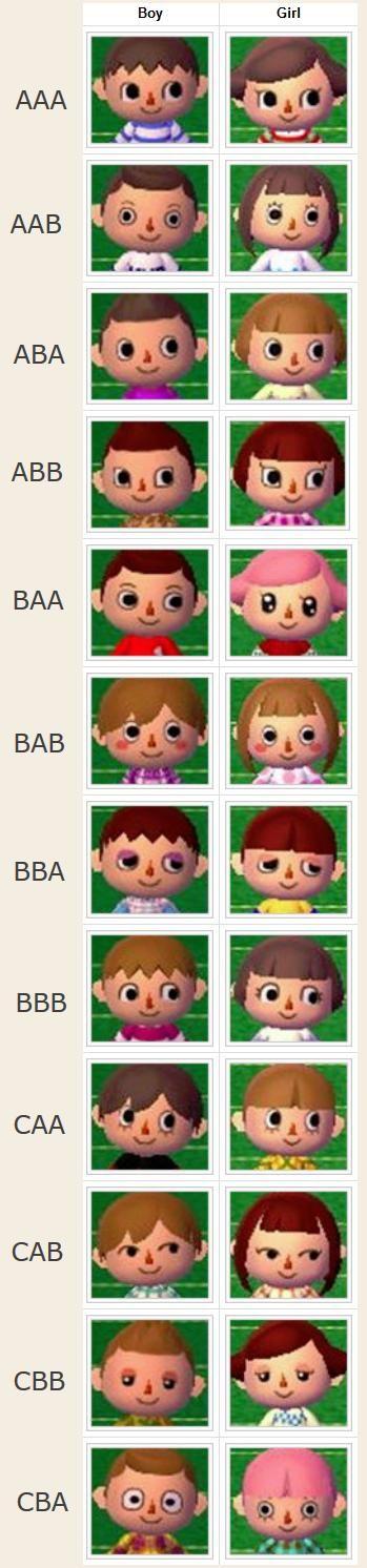 Les 25 Meilleures Idées De La Catégorie Animal Crossing Frisuren