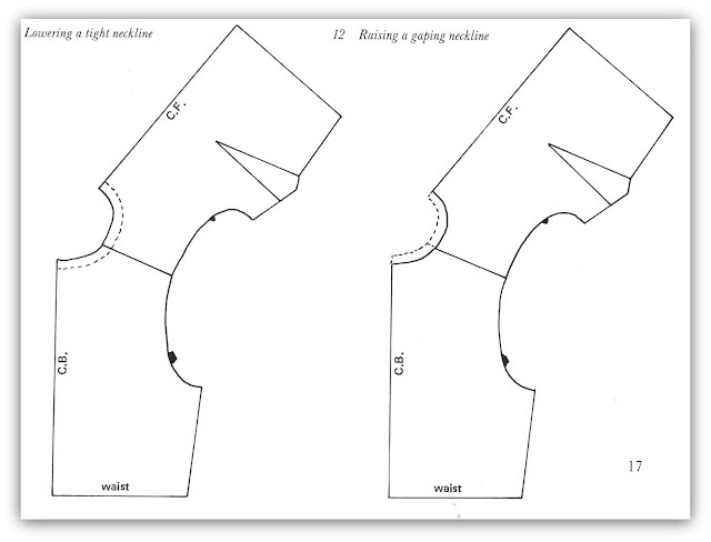 17 Best images about Pattern Alterations & Adjustments on
