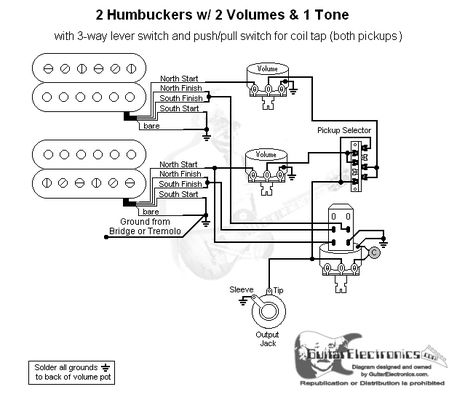 2 DOUBLE COIL HUMBUCKERS 1 VOLUME 1 TONE 5 WAY IMPORT SWITCH WIRING