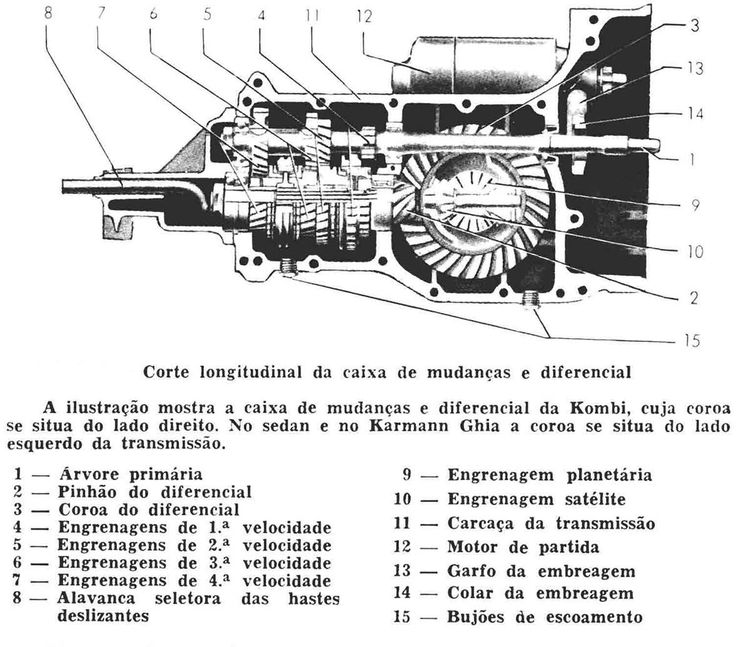 171 best images about Mecanica e Engenharia on Pinterest