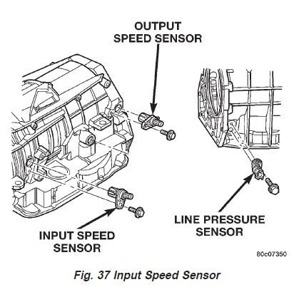 how to replace output shaft speed sensor 2000 Dodge
