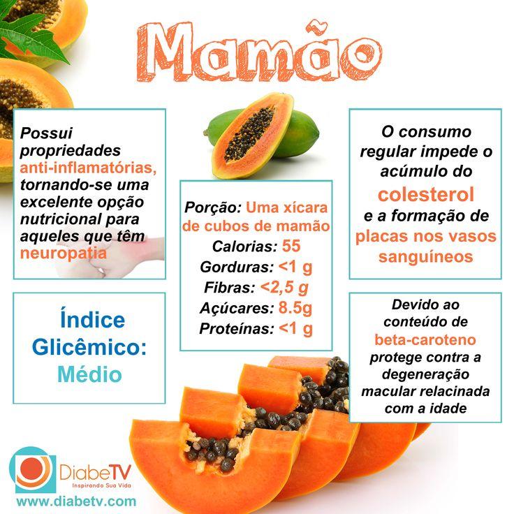 PROPRIEDADES NUTRICIONAIS DO MAMO  httpblogbrdiabetv