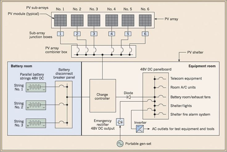 Kw Trailer Wiring Diagram Solar Pv Power Plant Single Line Diagram Google Search