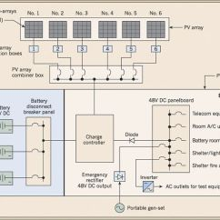 Typical Rv Wiring Diagram Origami Bracelet Solar Pv Power Plant Single Line - Google Search | Energies Pinterest