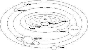 Resultado de imagem para sistema solar para pintar