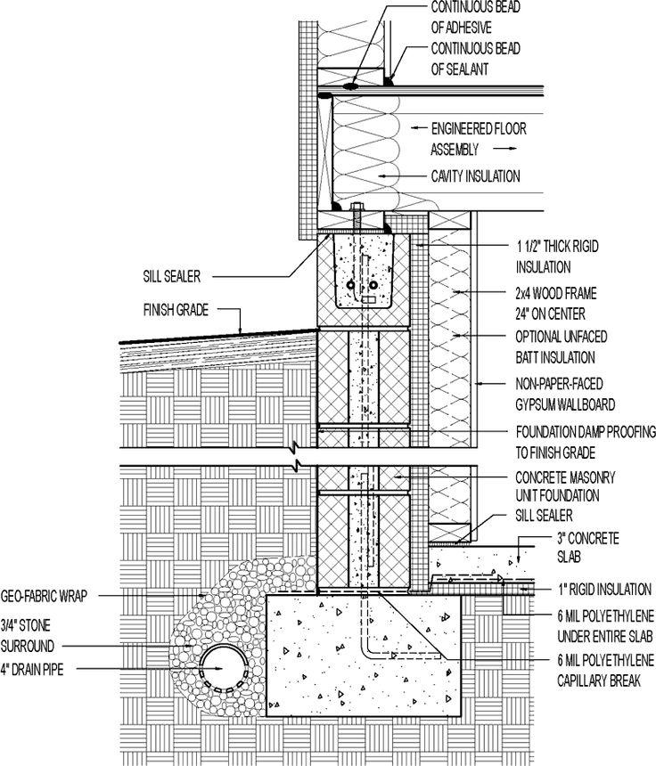 17 Best ideas about Framing Basement Walls on Pinterest