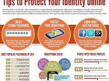 17 Best images about Online Identity Safety on Pinterest ...