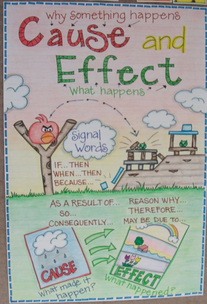 cause and effect  First Grade Story Elements  Pinterest  Texts Awesome and Anchors